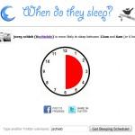 Wann schlafen Twitterer eigentlich?