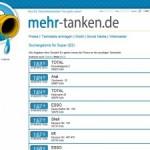 Tank-Community findet günstigste Tank-Stellen