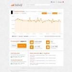 Schnäppchen-Suchmaschine für eBay-Auktionen