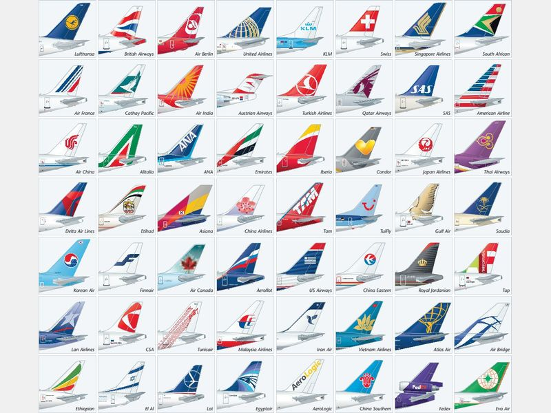 Airlines Logos And Names